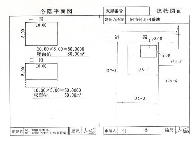 右と左の2種類があり、左が各階平面図で面積計算付き、右が建物図面とありますが建物配置図です。この図面を何で仕上げるかといいますと法務局より頂いた資料によると